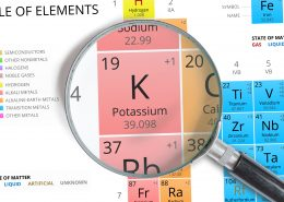 Potassium symbol - K. Element of the periodic table zoomed with magnifying glass